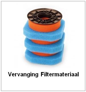 Vervanging Filtermateriaal